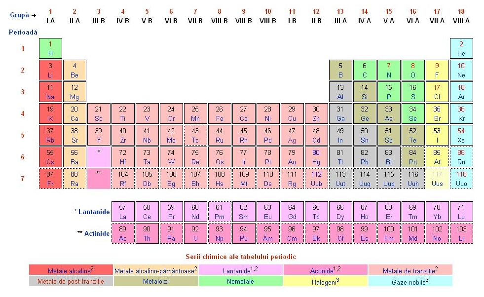Periodic Table periodic table jpg : Mendeleev's periodic table to be enriched by new chemical element ...
